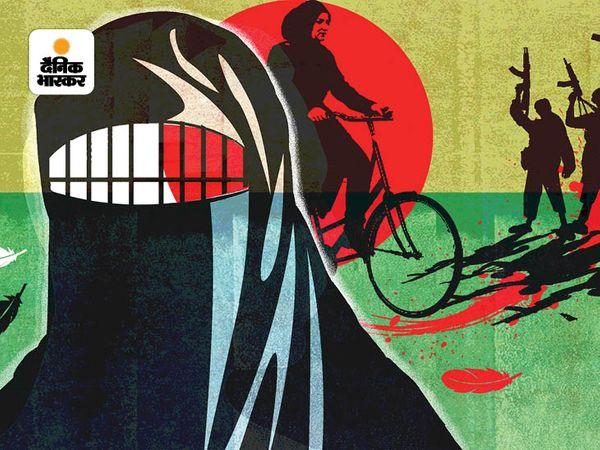 महिला आजादी पर बंदिश - Money Bhaskar