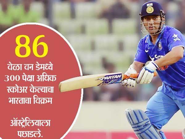 दुसऱ्या क्रमांकावर ऑस्ट्रेलिया आहे. ऑस्ट्रेलियाने 84 वेळा 300 पेक्षा अधिक स्कोअर केला आहे. प्रथम फलंदाजी करत भारताने 64 तर ऑस्ट्रेलियाने 76 वेळा एवढ्या धावा केल्या आहेत. - Divya Marathi