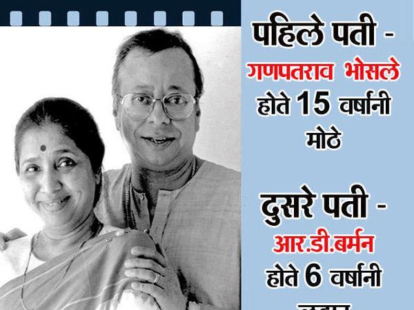 दुसरे पती आर.डी बर्मन यांच्यासोबत आशा भोसले - Divya Marathi