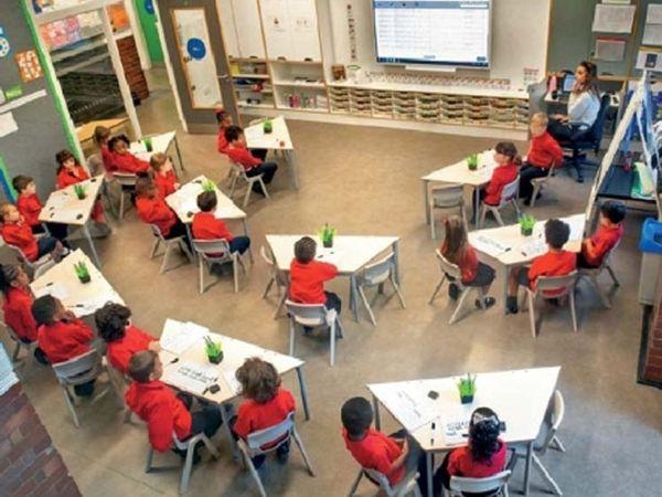 छायाचित्र लंडनमधील एका प्राथमिक शाळेचे आहे. मास्कचे बंधन नाही... - Divya Marathi