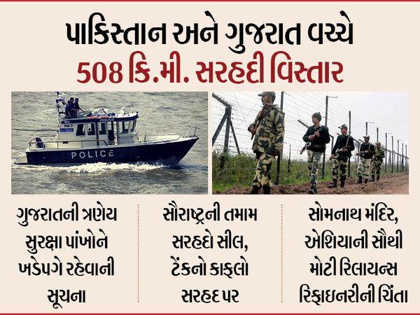 ગુજરાતની હવાઈ, દરિયાઈ અને જમીનની ચૂસ્ત સુરક્ષા - Divya Bhaskar