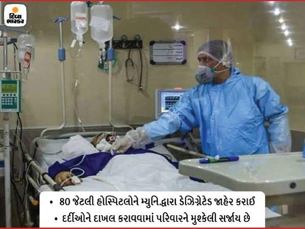 તંત્ર હોસ્પિટલો સામે સમયસર કાર્યવાહી કરવામાં નિષ્ફળ