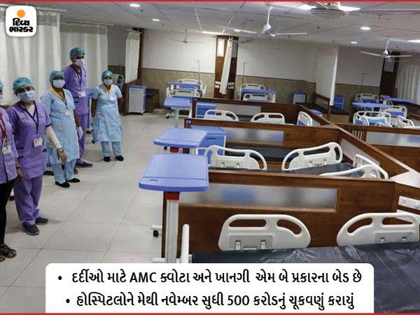 લાખો રૂપિયાનું ચૂકવણું છતાંય દર્દીઓને દાખલ કરવામાં થતી હેરાનગતી