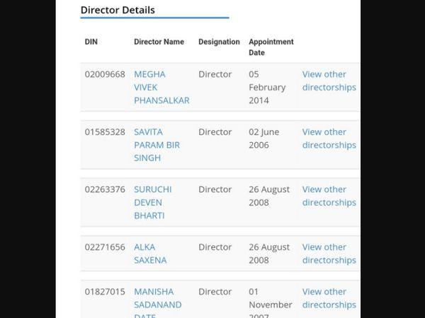 શ્રેયસ મેનેજમેન્ટમાં ડાયરેક્ટર 4 IPS અધિકારીઓની પત્નીઓ.
