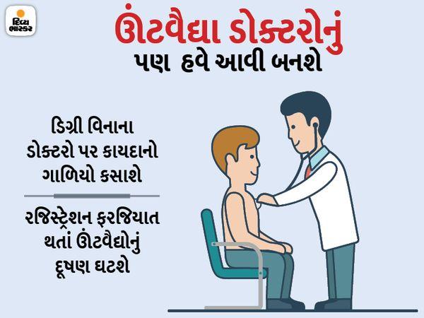 ડિગ્રી વિનાના ડૉક્ટરો પર નિયંત્રણ આવશે