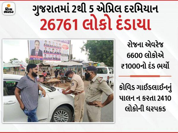 ચાર દિવસમાં ગુજરાતીઓએ 2.66 કરોડનો દંડ ભર્યો - Divya Bhaskar