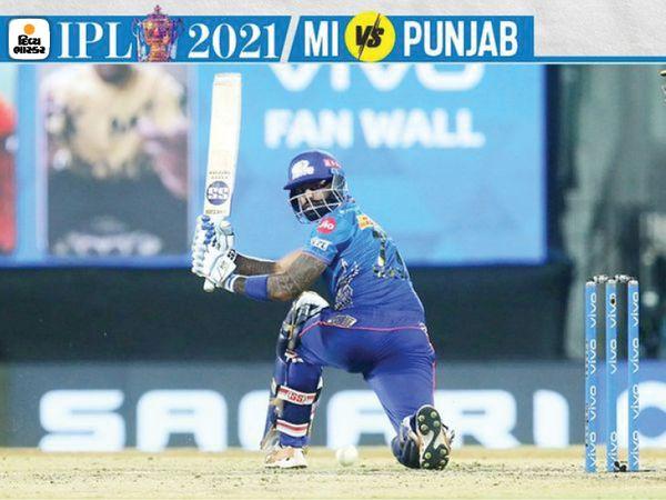मुंबई की ओर से सूर्यकुमार यादव ने सर्वाधिक 33 रन बनाए।  इसलिए मुंबई की टीम 131 रन बना सकी।
