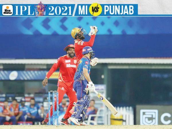इशान किशन 17 गेंदों में 6 रन बनाकर आउट हुए।  सीजन का अपना पहला मैच खेल रहे रवि बिश्नोई को विकेटकीपर राहुल ने कैच आउट कराया।