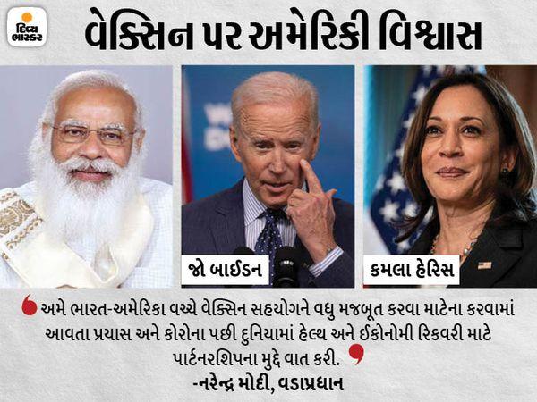 જાન્યુઆરીમાં કમલા હેરિસ અને મોદી વચ્ચે વાતચીત થઈ હતી (ફાઈલ) - Divya Bhaskar