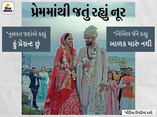 આ બંને તસવીર નુસરત-નિખિલની છે, જેને નુસરતે સોશિયલ મીડિયા પર પોસ્ટ કરી હતી. - Divya Bhaskar