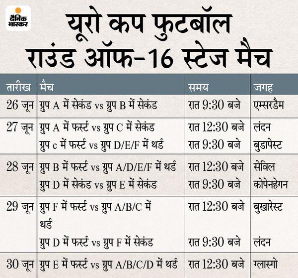 मैच का समय भारतीय समय के मुताबिक है।