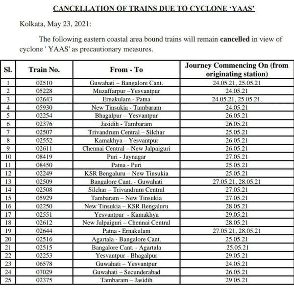 पूर्वी रेलवे ने यास तूफान के अलर्ट को देखते हुए 25 ट्रेनों को 24 से 29 मई तक कैंसिल कर दिया हैं।