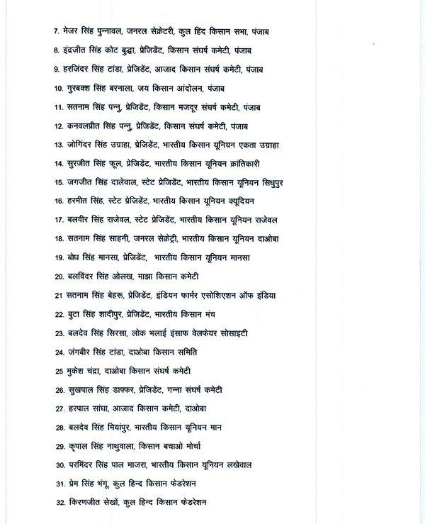 कृषि विभाग के सचिव की तरफ से जारी इस चिट्ठी में 32 किसान नेताओं के नाम थे।