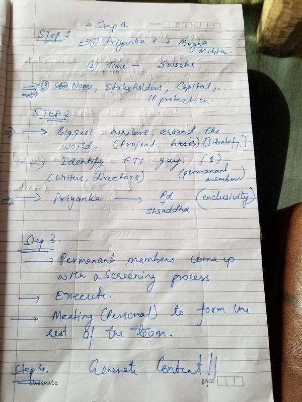 सुशांत की डायरी के इस पन्ने को उन्होंने अपने क्रिएटिव काम की चौथी स्टेप को विस्तार से फिर चार स्टेप्स में बांटकर बताया है।