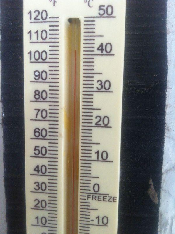 મેદાનમાં 41.2 ડીગ્રી તાપમાન