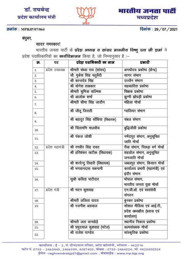 प्रदेश पदाधिकारियों के बीच कार्य विभाजन की सूची।