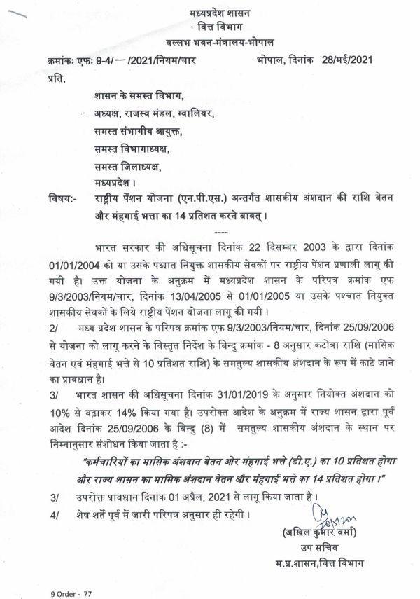 वित्त विभाग ने आदेश जारी कर दिया है।
