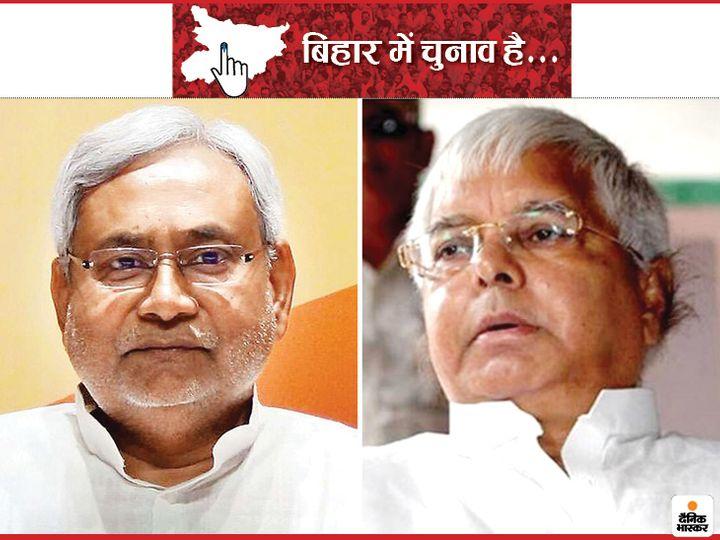 Bihar's GDP grew 7 times in Nitish's 15 years, but 46% people became unemployed after Corona, crime increased 2.6 times | जीडीपी 7 गुना और बजट आठ गुना बढ़ा, लेकिन सबसे पांच गरीब राज्यों में आज भी शामिल, इस दौरान 2.6 गुना अपराध भी बढ़ा