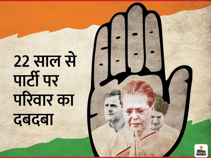 13 non-Gandhi presidents in 73 years, with a success rate of 57% in general elections; Rajiv-Sonia-Rahul are the only ones from the Gandhi family who lost the party while president   73 साल में 13 गैर गांधी अध्यक्ष रहे, आम चुनावों में इनका सक्सेस रेट 57%; गांधी परिवार से राजीव-सोनिया-राहुल ही ऐसे, जिनके अध्यक्ष रहते पार्टी हारी