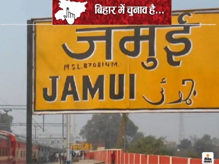 जमुई विधानसभा क्षेत्र में साल 1967 से 2015 तक हुए 13 विधानसभा चुनावों में 9 बार राजपूत उम्मीदवारों ने जीत दर्ज की है। - Dainik Bhaskar