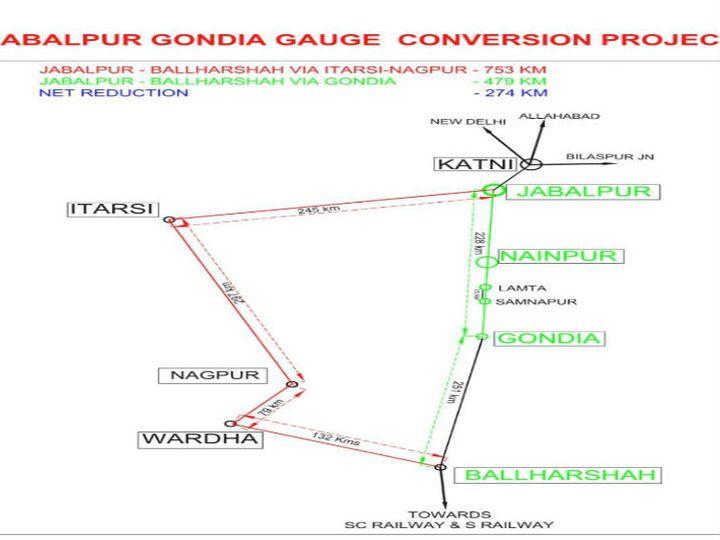 रेलवे द्वारा जारी ब्रॉडगेज का रूट मैप - Dainik Bhaskar