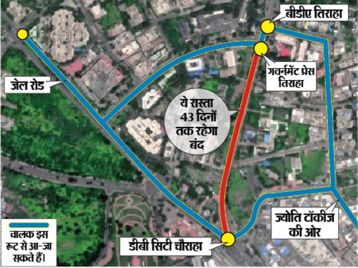 Road from DB Mall to Post Office closed in Bhopal today;  Vallabh Bhawan Rotary will be under pressure Funny Jokes
