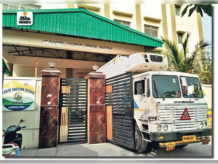 एनएमसीएच से सेंटरों के लिए वैक्सीन लेकर जाता ट्रक। - Dainik Bhaskar