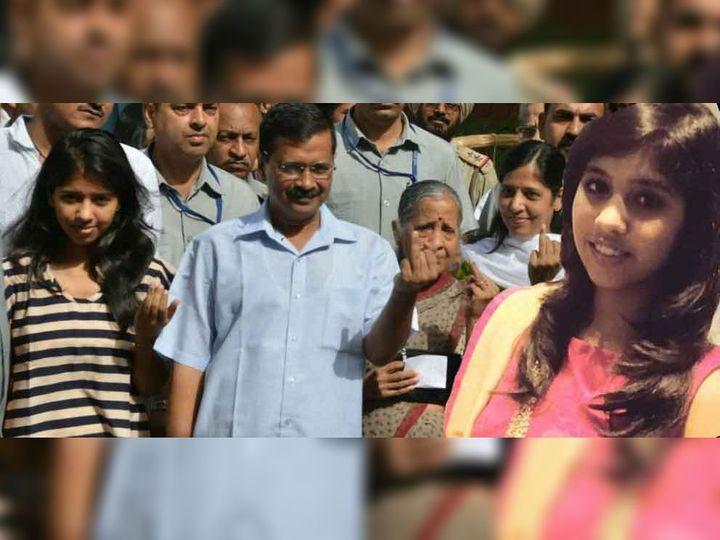 सीएम की बेटी से धोखाधड़ी - Dainik Bhaskar