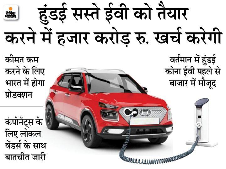 हुंडई अपनी सिस्टर कंपनी किआ के साथ भी साझेदारी कर सकती है, क्योंकि किआ भी भारत में अपने पोर्टफोलियो में ईवी को जोड़ने की तैयारी कर रही है। (प्रतीकात्मक फोटो) - Dainik Bhaskar