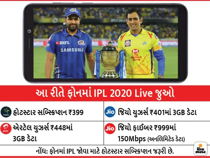 How To Watch IPL 2020 For Free On Your Mobile Phone? | Watch IPL 2020 For Free: How To Get A Free Disney+ Hotstar VIP Subscription For IPL?