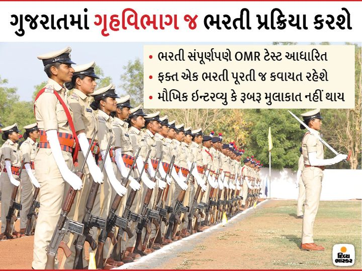 Gujarat Home Department Will Recruitment Of Police In State Possibility