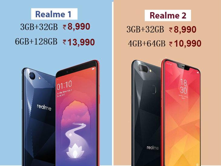 रैम और स्टोरेज में Realme 1 आगे तो बैटरी में Realme 2 ने मारी बाजी, पुराने फोन से कितना अलग है नया फोन  - Dainik Bhaskar