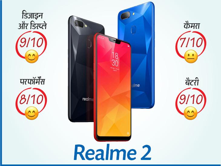 6.2 इंच नॉच्ड डिस्प्ले और ड्युअल रियर कैमरे वाला Oppo का नया फोन कैसा है?  - Dainik Bhaskar