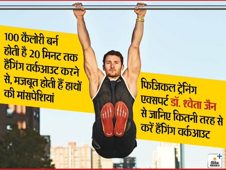 पेट की मांसपेशियों को मजबूत बनाता है हैंगिंग वर्कआउट  - Dainik Bhaskar