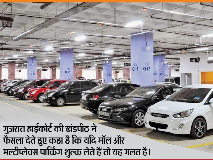 मॉल और मल्टीप्लेक्स में अगल से पार्किंग चार्ज लेना गलत|देश,National - Dainik Bhaskar