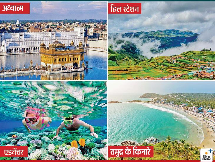 धरती, आकाश, पानी और पाताल; भारत में इतना कुछ देखने के लिए है कि कम पड़ जाए उम्र|लाइफस्टाइल,Lifestyle - Dainik Bhaskar