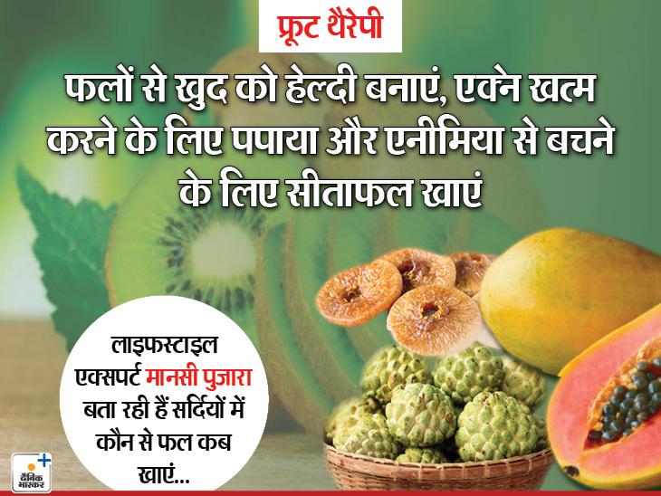 हड्डियां मजबूत करेगा अंजीर और अनिद्रा से राहत देगा कीवी, सर्दियों में जरूरत के मुताबिक चुनें फल|लाइफ & साइंस,Happy Life - Dainik Bhaskar