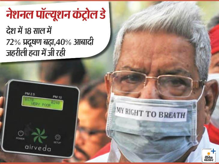 दुनिया में प्रदूषण से हर साल 70 लाख मौत, इसमें 6 लाख बच्चे भी शामिल, छोटे-छोटे उपायों से घटाएं बढ़ते मौत के आंकड़े लाइफ & साइंस,Happy Life - Dainik Bhaskar
