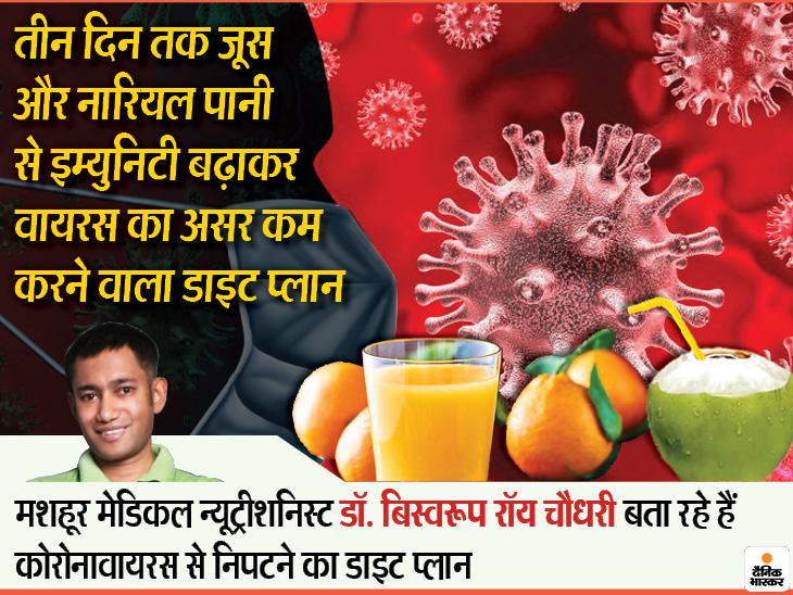 कोरोनावायरस से लड़ने का फॉर्मूला, वजन के मुताबिक पिएं मौसमी जूस और नारियल पानी, सिर्फ 3 दिन में होगा असर लाइफ & साइंस,Happy Life - Dainik Bhaskar