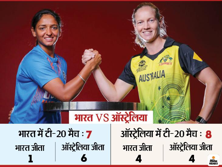 भारत ने अपने देश से ज्यादा ऑस्ट्रेलिया में उसके खिलाफ मैच जीते, टूर्नामेंट में 50% सक्सेस रेट|क्रिकेट,Cricket - Dainik Bhaskar