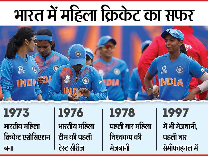 1973 में हैंडबॉल कोच ने बनाया था भारत का महिला क्रिकेट एसोसिएशन, टीम ने 3 साल बाद पहली टेस्ट सीरीज खेली|क्रिकेट,Cricket - Dainik Bhaskar