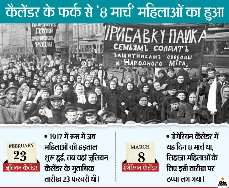 1917 में रूसी महिलाओं ने हक के लिए मार्च किया, सम्राट को पद छोड़ना पड़ा; तभी से 8 मार्च महिलाओं को समर्पित हो गया विदेश,International - Dainik Bhaskar