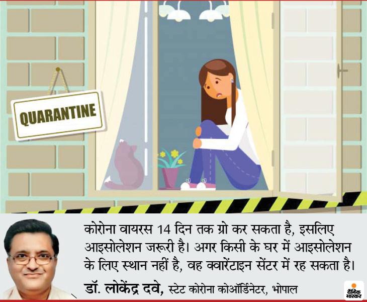 होम आइसोलेशन का मतलब यह नहीं कि इसका पालन करने वाला कोरोना का मरीज है, बचाव के लिए यह जरूरी देश,National - Dainik Bhaskar