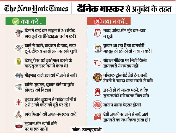 20 सेकंड तक हाथ धोएं, घर पर सैनेटाइजर न तैयार करें और घर के जिस हिस्से को बार-बार छूते हैं उसे जरूर साफ रखें|लाइफ & साइंस,Happy Life - Dainik Bhaskar