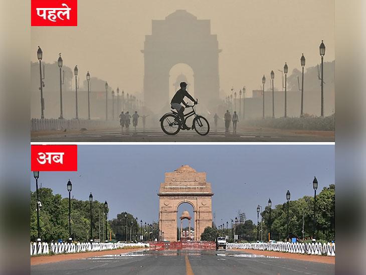 एक महीने के लॉकडाउन में देश की हवा बदल गई, आसमान पहले से ज्यादा साफ हो गया और धुंध भी छट गई देश,National - Dainik Bhaskar
