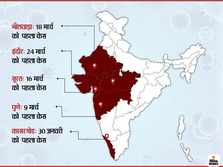 इंदौर में 12 लाख लोगों का सर्वे शुरू, पुणे में संदिग्ध रातोंरात क्वारैंटाइन किए गए और भीलवाड़ा में सबकी स्क्रीनिंग हुई|इंदौर,Indore - Dainik Bhaskar