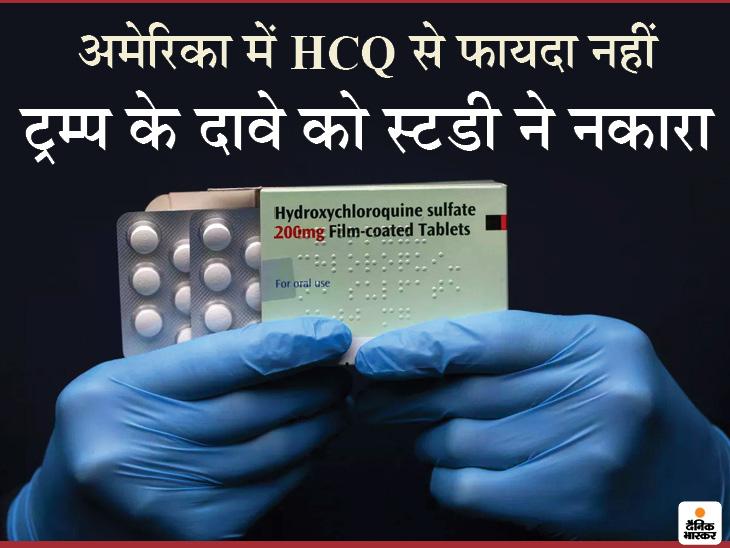 कोलंबिया यूनिवर्सिटी का शोध- मलेरिया की दवा हाइड्रॉक्सीक्लोरोक्वीन कोरोना में ज्यादा फायदेमंद नहीं, मरीज बच नहीं पा रहे|कोरोना - वैक्सीनेशन,Coronavirus - Dainik Bhaskar