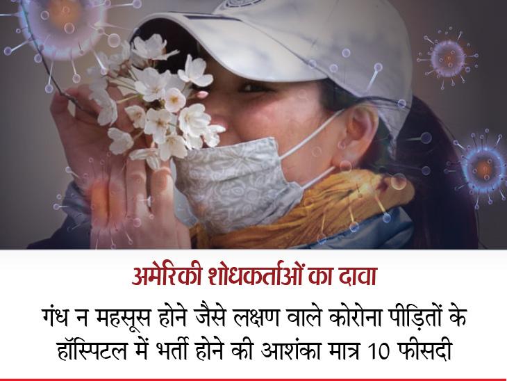 गंध न सूंघ पाने के लक्षण वाले मरीजों को जानलेवा संक्रमण का खतरा नहीं, इसका मतलब है कि आप  शुरुआती स्टेज में हैं लाइफ & साइंस,Happy Life - Dainik Bhaskar