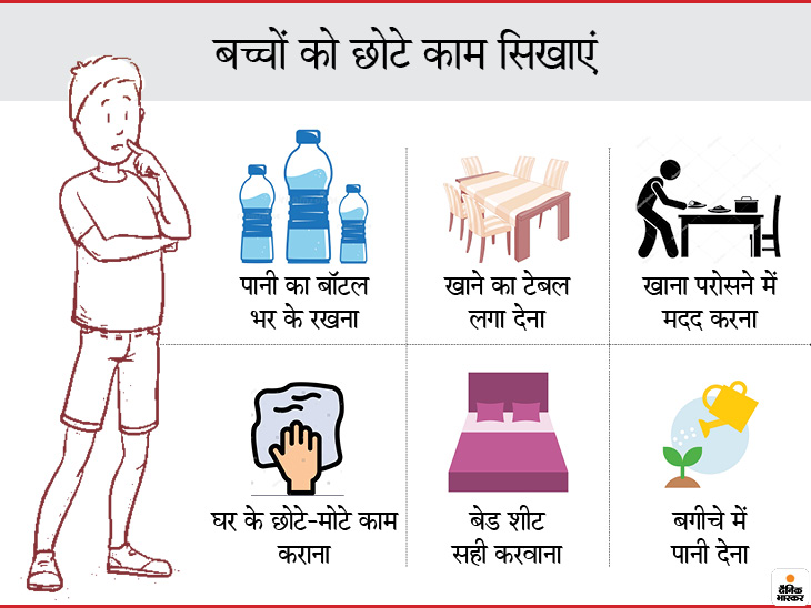 कोरोना संक्रमित 40% बच्चों के पेट में इंफेक्शन मिल रहा, वजह- वे हाथ साफ नहीं रखते, इसलिए पैरेंट्स बच्चों के बार-बार हाथ धुलाएं