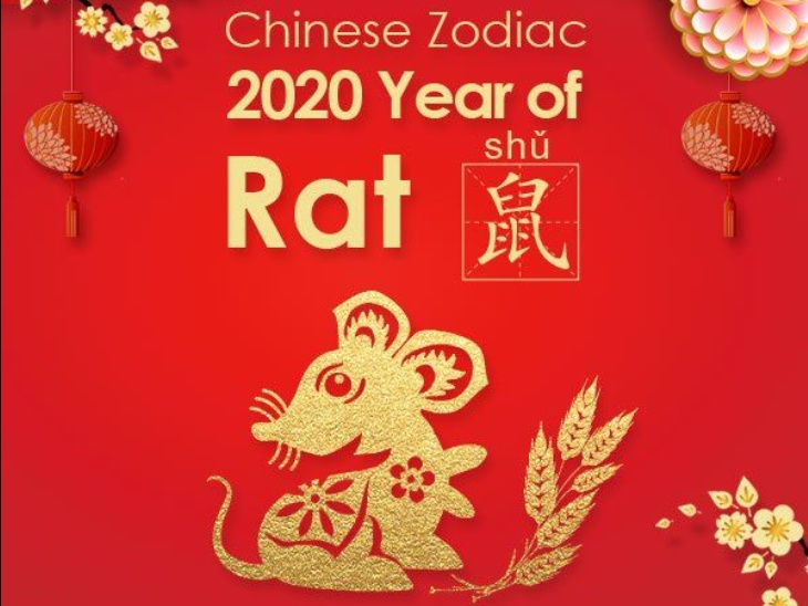 दिलचस्प बात यह है कि चीनी कैलेंडर के हिसाब से कोरोनावायरस की भेंट चढ़ा साल 2020 चूहों का साल माना गया है। हर 12 साल में एक बार आने वाला चूहों का ये साल 25 जनवरी से शुरू होकर 21 फरवरी 2021 तक चलेगा। हालांकि चीन में जनवरी से ही कोरोना संक्रमण तेजी से फैला और नव वर्ष का जश्न खराब हो गया था। अब चीन तो कोरोना से लगभग उबर गया है, लेकिन बाकी दुनिया वायरस के साथ-साथ चूहों से भी परेशान है।